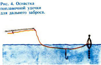 Как делать снасть для дальнего заброса: важный выбор поплавка для дальних забросов