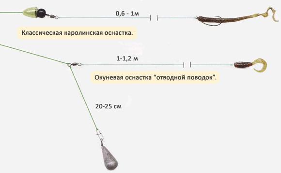 отводной поводок на окуня каролинская оснастка