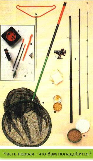 Поплавочная ловля: Часть 1 - что Вам понадобится?