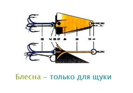 Как сделать колебалку на щуку своими руками 286